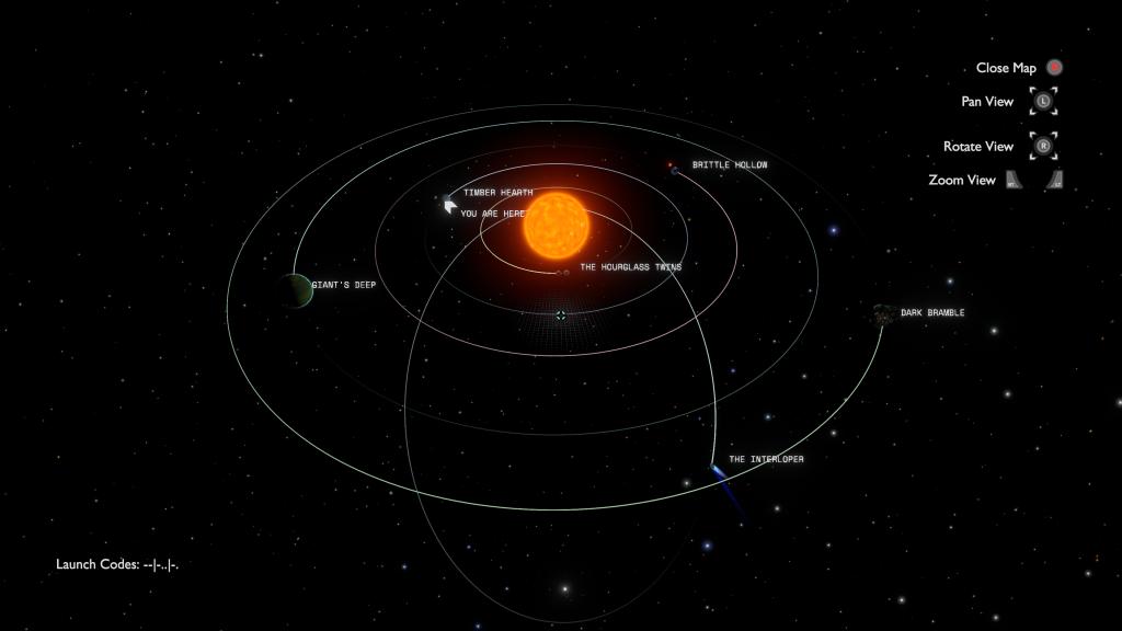 Solsystemet sett från hemplanetens observatorium.